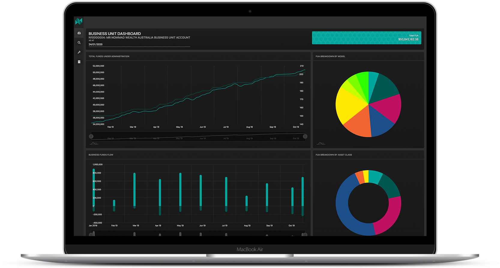 Picture of a laptop with the Nommad Business Dashboard