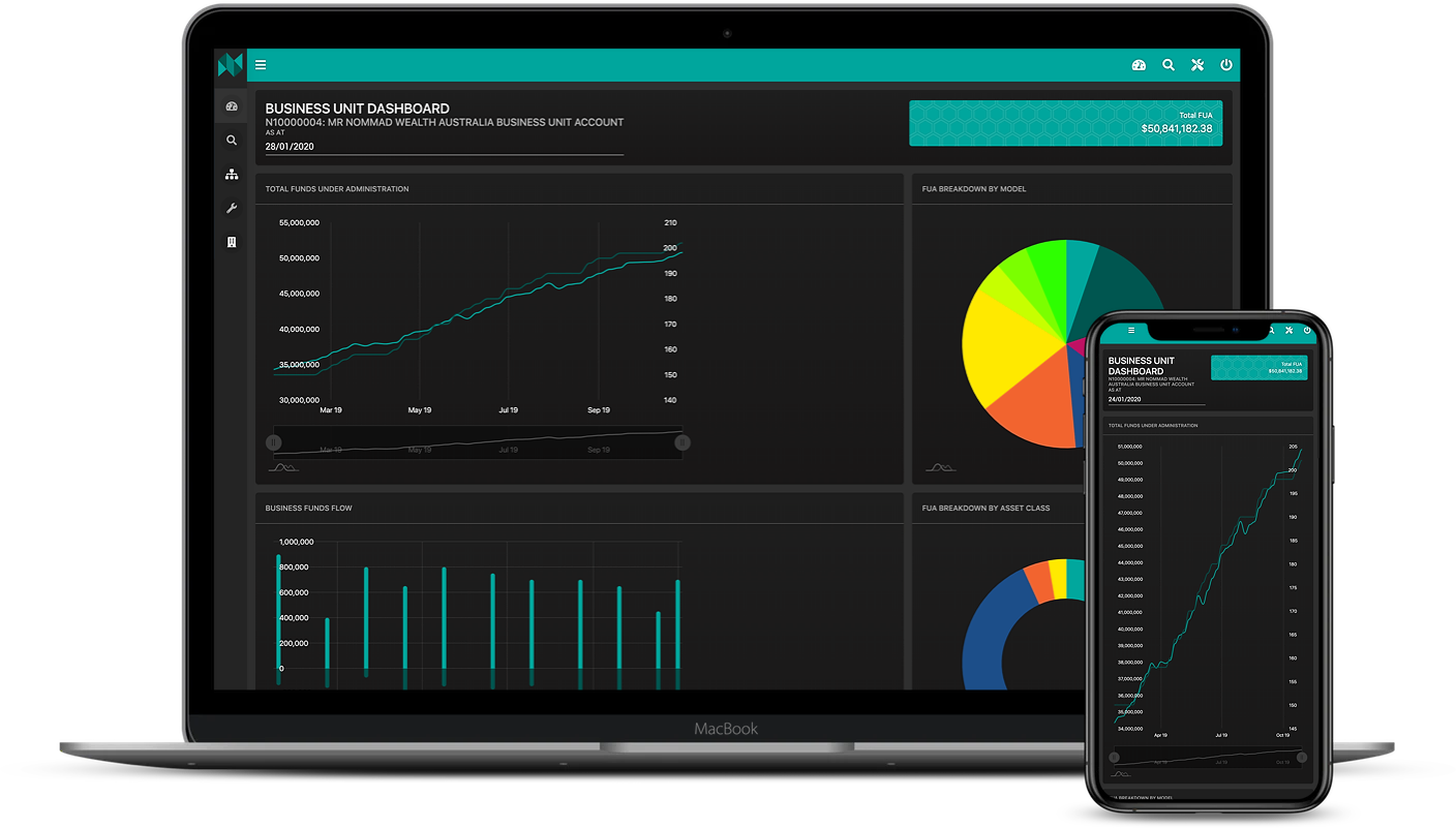 Nommad - Laptop and iPhone - Business dashboard
